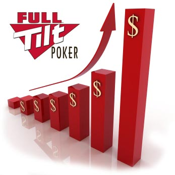 Full Tilt Poker points guide